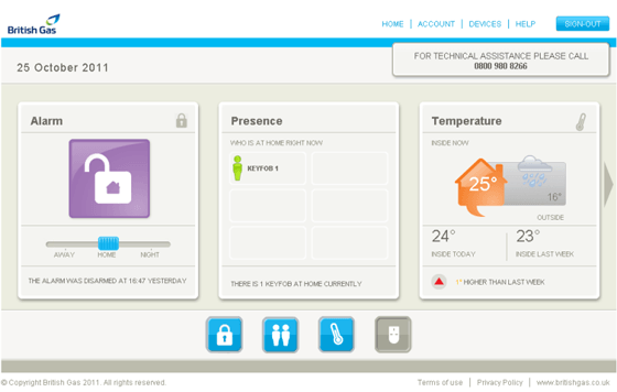 British Gas Dashboard for Safe & Secure